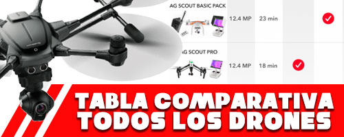 Tabla comparativa drones baratos